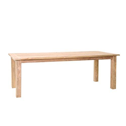 Tischbeine Teak Im Vergleich Beste Tische De