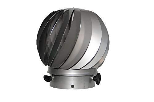 AirMaster® 15 Windgetriebener Ventilator Ø 155 mm, bis 200 °C, inklusive Einschub für Ø 150 mm
