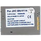 Batterie compatible pour JVC DVP3, DVP7, GR DVP1
