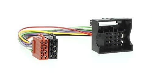 Draper Redline 68816 400 mm e cinghie elastiche