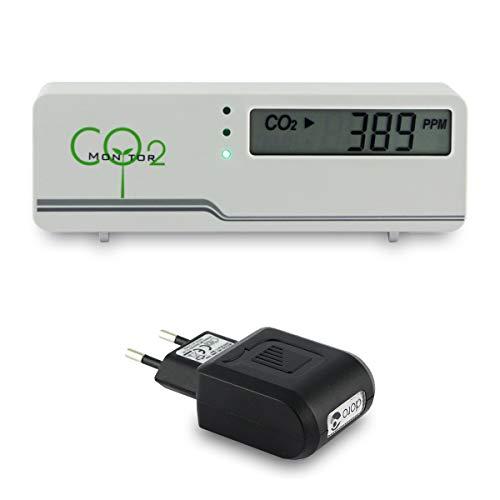 Forever25 CO2-Messgerät Monitor inkl. Netzteil und Software - AirControl Raumklima Raumluft -