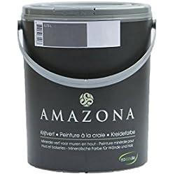 Amazona Kreidefarbe*