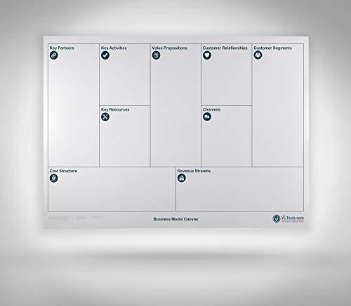 Vi-Board Business Model Canvas/Whiteboard: beidseitig beschreib- & abwischbares mobiles Whiteboard, einroll- & wiederverwendbar, Vorderseite: BMC Vorlage, Rückseite: Whiteboard, Gr.: ca. 85 x 118 cm - Analyse Modell Business