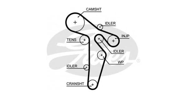 GATES 5649XS Timing Belt
