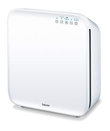 Beurer LR 300 Luftreiniger mit EPA E 12 Filter für 99,5{26b35dd704c60261a9914fa03951a5271eb608d694e11e7813a3d8c6df3443ae} Filterleistung, ideal bei Heuschnupfen und zur Allergievorbeugung