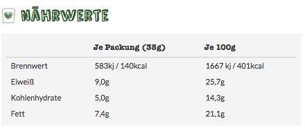 Heimatgut Wirsingchips Sour Cream & Onion ( 4 x 35g ) - natürliche Chips aus luftgetrocknetem Wirsing. Veganer und glutenfreier Snack ohne künstliche Zusatzstoffe. - 2