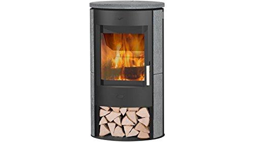 Fireplace Belastbarkeit