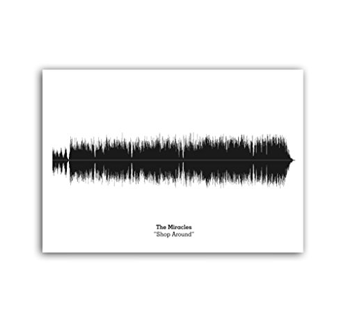 760445071d09 Lab No. 4 The Miracles Shop Around Song Soundwave Music Print