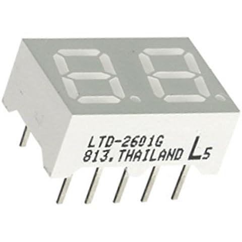 Indicatore LED 7segmenti-visualizzazione di Ltd 2601g 2Digit verde