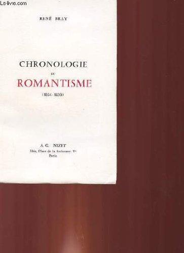 Chronologie du romantisme