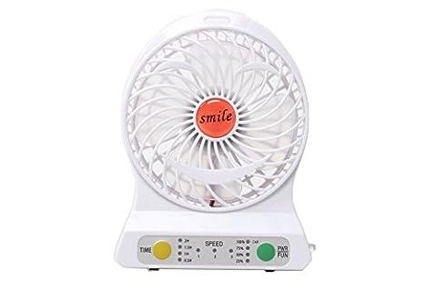 MITE Rechargeable 3 Speed Desktop USB Fan