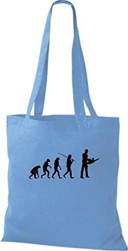 ShirtInStyle Stoffbeutel Jute Evolution Holzfäller Waldarbeiter diverse Farbe hellblau