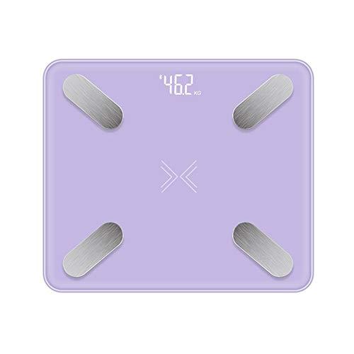 GYZ Bluetooth-Körperfettwaage - Hochpräziser, digitaler Bad-Körperzusammensetzung-Analysator, genaue Gesundheitsindikatoren, BMI, BMR, Muskel, Wasser, Knochen usw, BMI-Skala /+-+/ (Farbe : Purple)