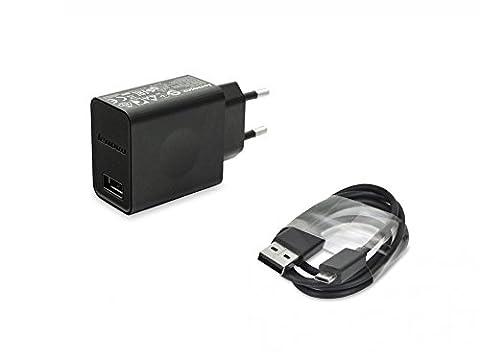 Netzteil für Lenovo ThinkPad Tablet Serie (Lenovo USB 10W