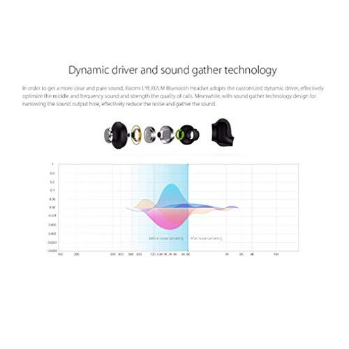 Xiaomi Bluetooth Kopfhörer, Bluetooth 4.1 Freisprech-Headset Bluetooth Headset, Mi Bluetooth Headsets für Smartphones Jugendversion (schwarz) - 3