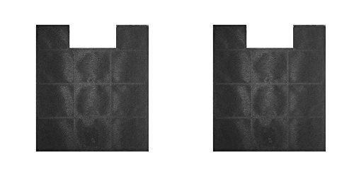 2 Stück Aktivkohlefilter Umluft Ersatz Kohlefilter zu Amica KF 17147 für Dunstabzugshaube