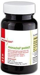 Monachol Protect 90 Kapseln