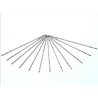 Bahco  302-83S-12P Spiral FrET Blades Medium