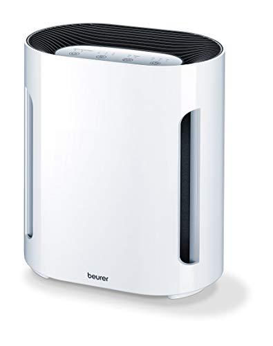 Beurer LR200 Purificador de Aire, hasta 15m2, ventilación, 3 Niveles de filtración, función Ionic, Temporizador, Filtro hepa, 50 W, Blanco