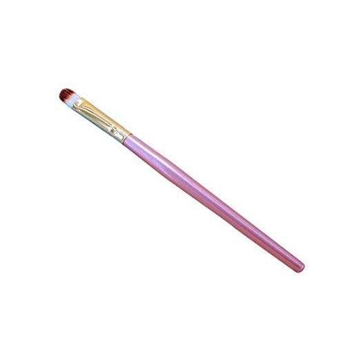 Pinsel Xinan Puder Fundament Lidschatten Kontur Pinsel Tool (❤️, Hot Pink) ()