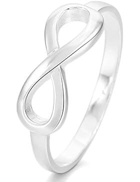 MunkiMix 925 Sterling Silber Ring Silber Infinity Unendlichkeit Zeichen Symbol 8 Ring Damen