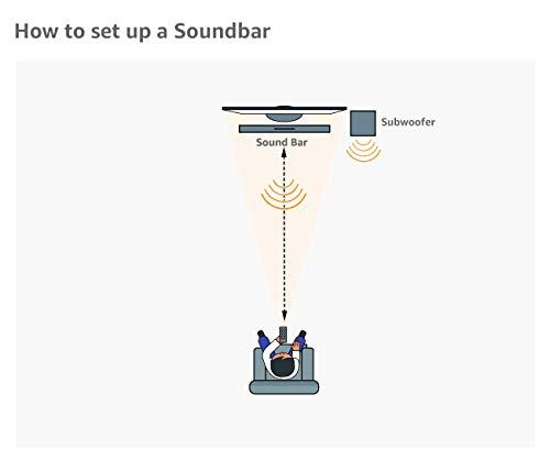 Barra de Sonido para Colocar Debajo del Monitor Creative Stage de 2.1...