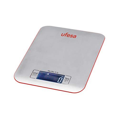 Ufesa BC1550 - Báscula de cocina digital