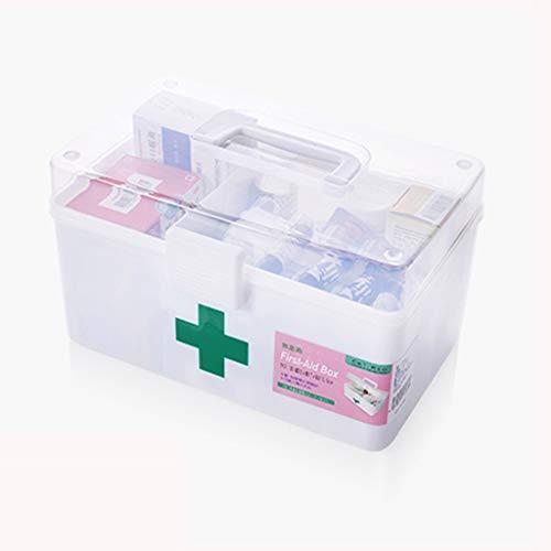 YQCSLS Kunststoff-Medizin-Box Medizin-Aufbewahrungsbox Medizinische Haushalts-Medizin-Multifunktionsbox Mehrschicht-Fach Medical Box -