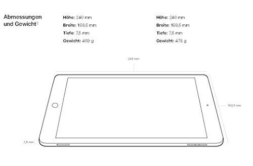 Apple iPad Wifi Tablet PC MP2F2FD/A 24 - 6