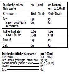 Rooibusch-Waldfrucht-250g