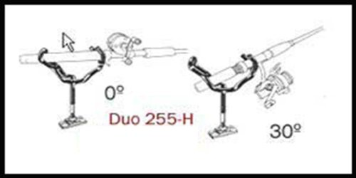 Driftmaster 25510H Lil Duo Rutenhalter, schwarz lackiert Lil Duo