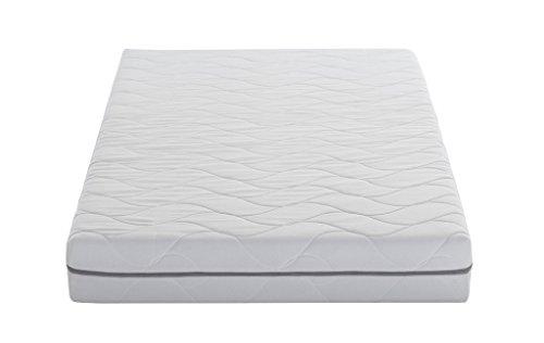Amazon basics materasso incubatore impresa