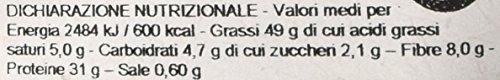 _ Vivibio Semi di Canapa Decorticata – 250 gr confronta il prezzo