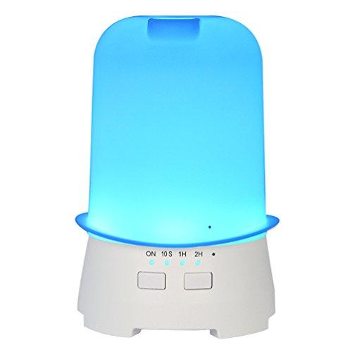 [Actualización] ANGGO Purificador humidificador ultrasonidos