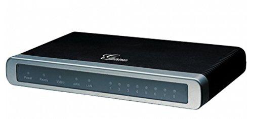 GRANDSTREAM GXW-4104 4x FXO SIP Gateway