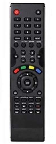 Echosat HD Sat Receiver 20700 im Test