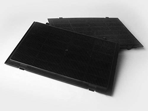 Oranier KSC 800 Aktiv-Kohlefilter (2 Stück) Umluft Zubehör Dunstabzugshaube