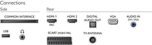 Philips 4000 series 24PFT4022 12 24  LED TV - LED TVs  61 cm  24    1920 x 1080 pixels  250 cd m    60 cm  6 W  65
