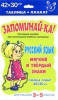 russkiy-yazyk-myagkiy-i-tvnrdyy-znaki-dlya-3-5-klassy