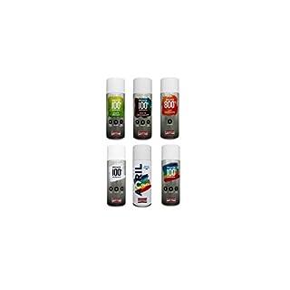 Spraydose Lackspray Acryl AREXONS 400ml 3948hellblau RAL 5012