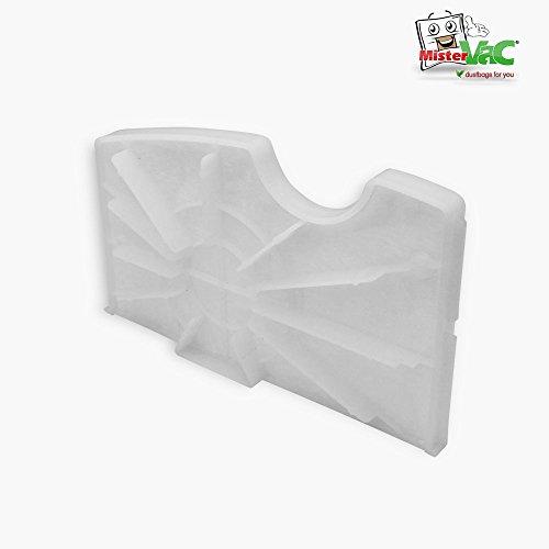 Motorschutzfilter (Kunststoffrahmen) geeignet Kärcher CV 36/2