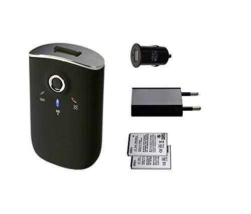 GT-750FL Bluetooth GPS Receiver / Datenlogger - Set mit 110-240V Netzteil, KFZ Adapter und 2 Akkus / Photo Tagger / 65 Kanäle / 256.000 Trackpunkte Sirf Gps-antenne