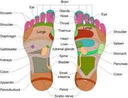 YOGA FOR YOUR FEET Accupressure Reflexology All season Washable Lightweight Sandal by Tele Sky