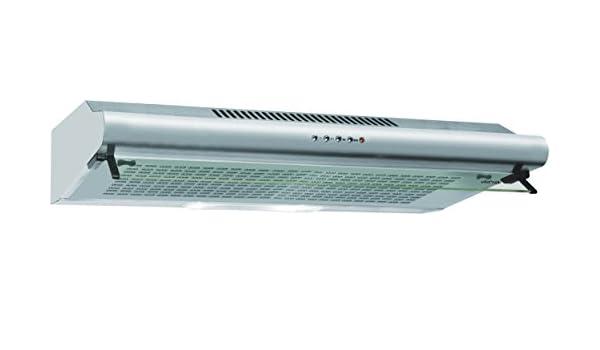 Airlux ahc85ix dunstabzugshaube halb integriert zum herausziehen