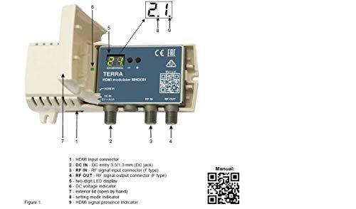 modulatore compatto Digitale ingresso HDMI Terra DVB-T COFDM