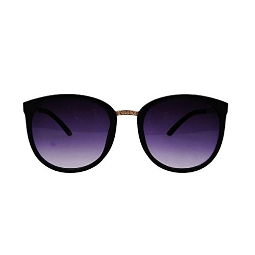 Fat.chot Damen Sonnenbrille Einheitsgröße Gr. Einheitsgröße, B