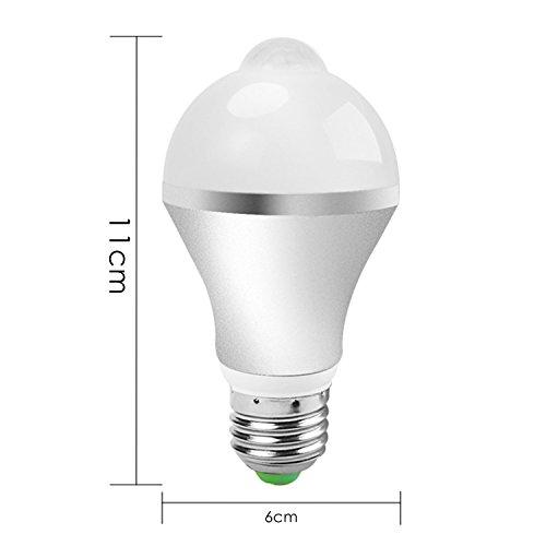 Chollo clase de eficiencia energ tica a bombillas led for Bombilla led se enciende y se apaga