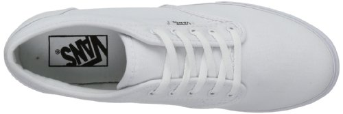 Atwood Cestini Blanc Bianco Bassi Femme bianco W Furgoni Mode RWwzHqxACn
