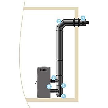 kit conduit sortie facade pour poeles a granules etanche 80 125 noir mat bricolage