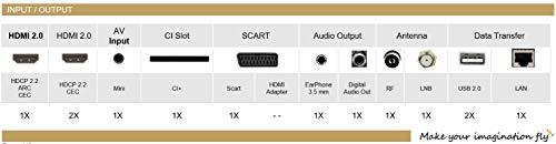 31Y15d7fGyL - Smart TV 40'' LED, CHiQ U40E6000, UHD,4k, HDR10, WiFi, Youtube, Netflix, Dolby Digital Digital, HDMI 2.0, Triple Tuner.